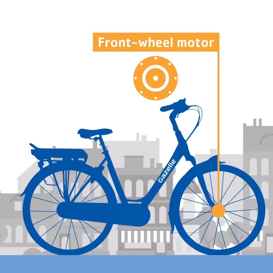 Front-wheel motor