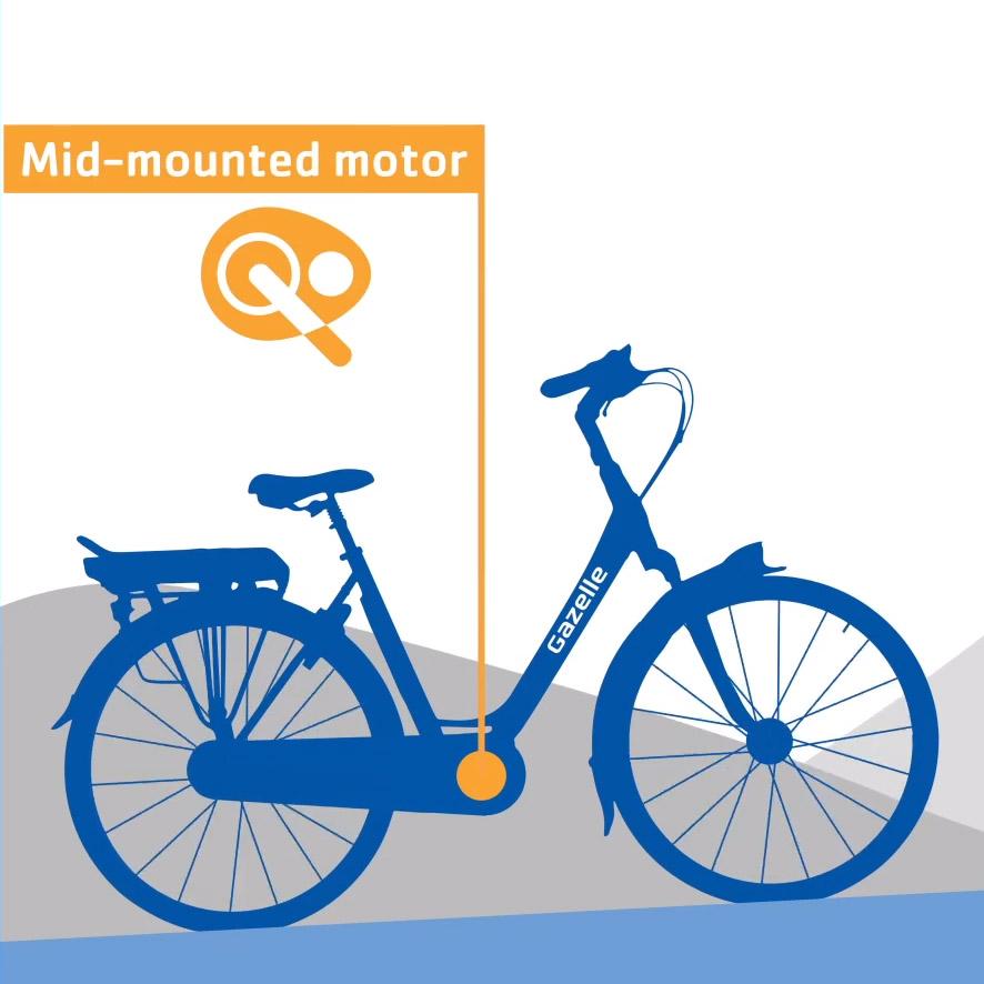 Mid-mounted motor