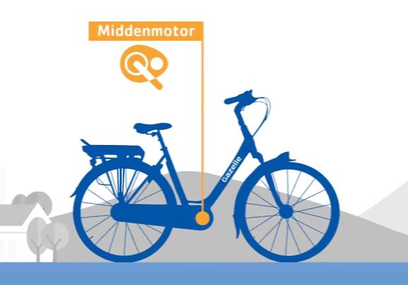 Een middenmotor is gepositioneerd bij de trapas en drijft de pedalen aan