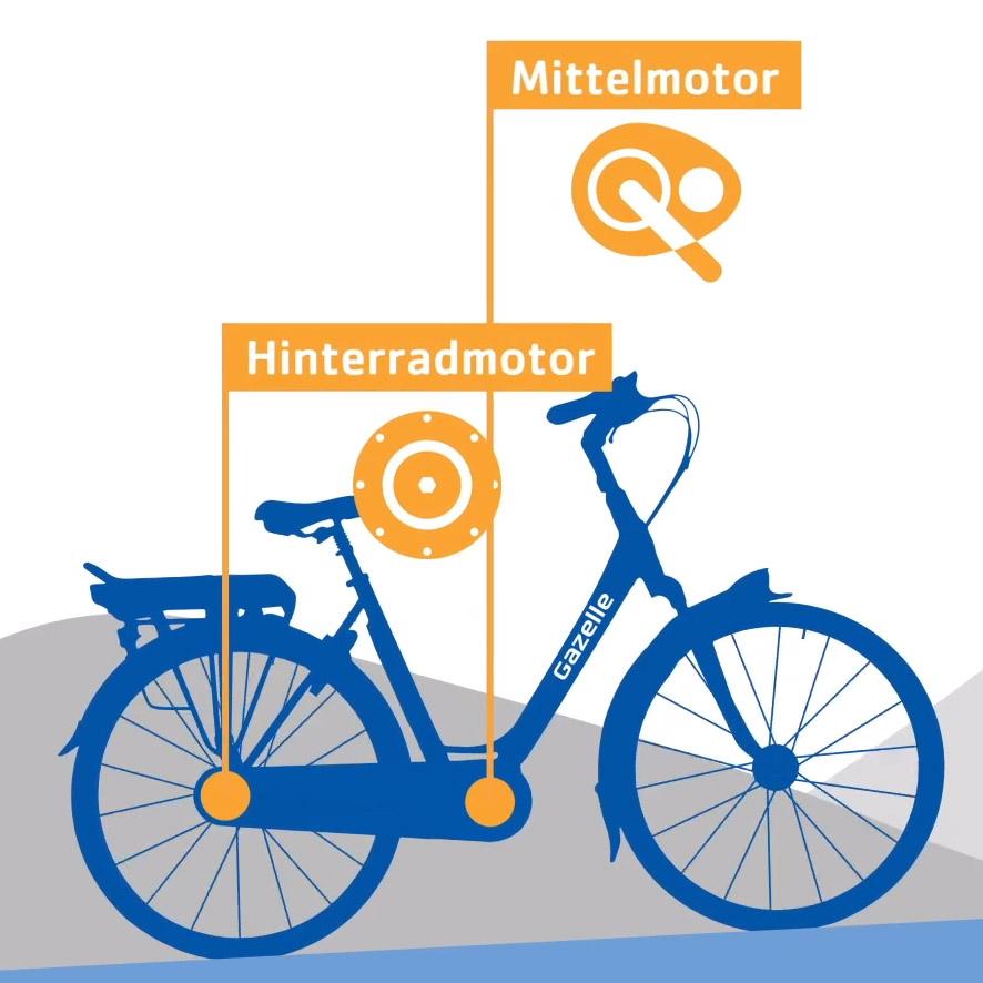 Hinterradmotor